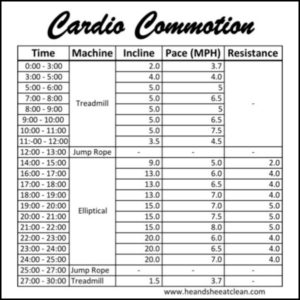 cardio commotion workout