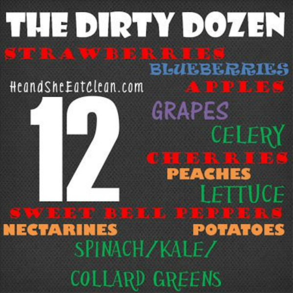 a list of the dirty dozen fruits & vegetables square image