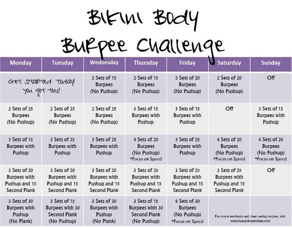 Bikini Body Burpee Challenge