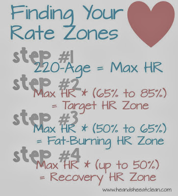 calculations for finding your heart rate zone