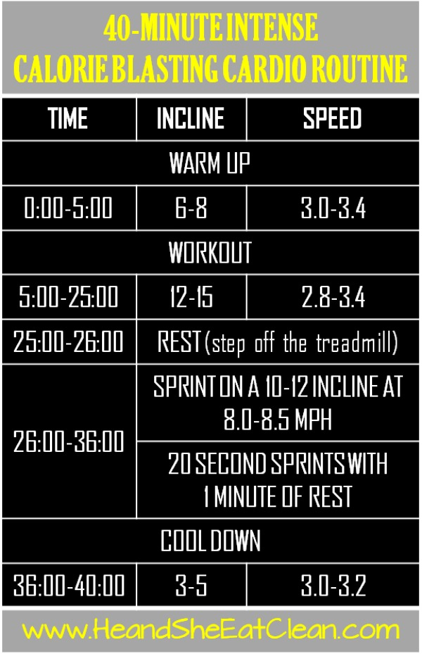 40-Minute Intense Calorie Blasting Cardio Routine workout listed