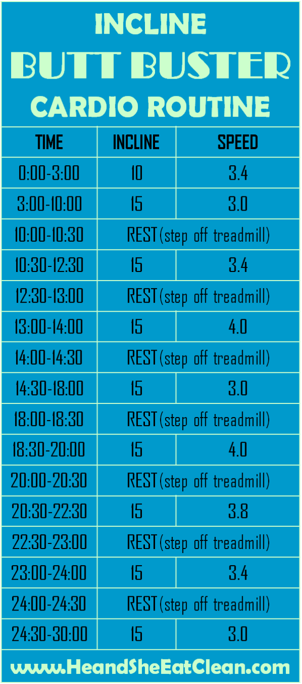 text reads incline butt buster cardio routine workout listed