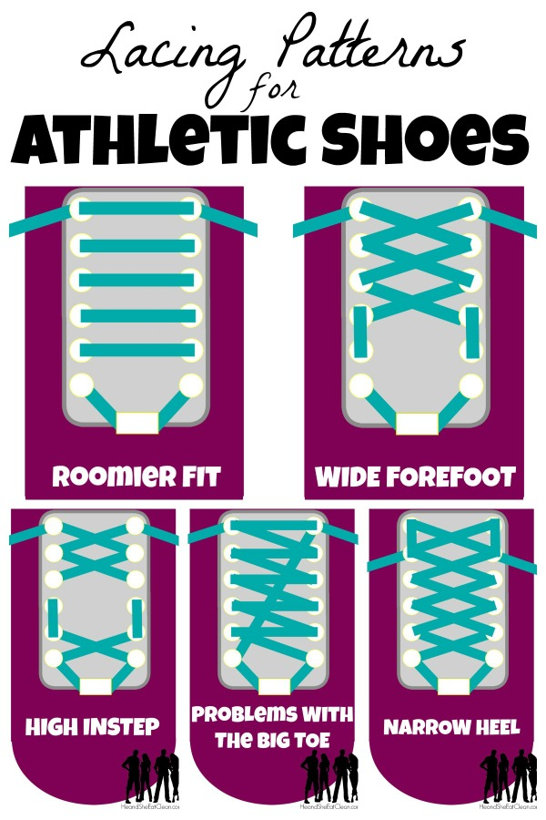text reads lacing patterns for athletic shoes