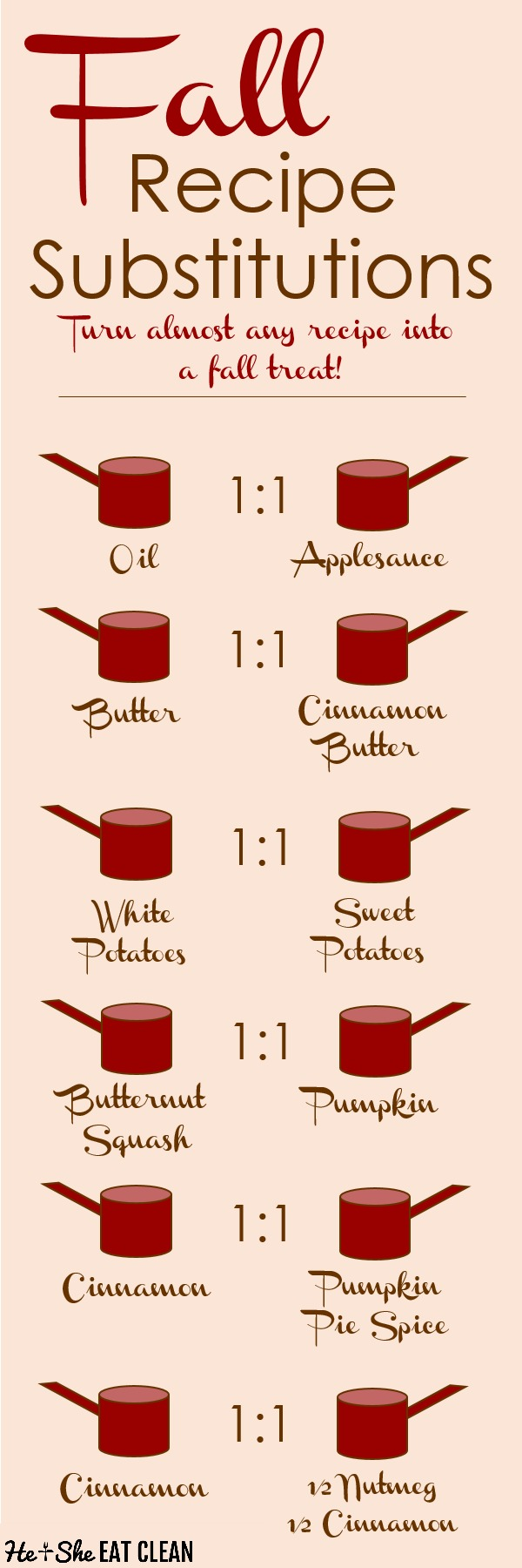 fall recipe substitutions