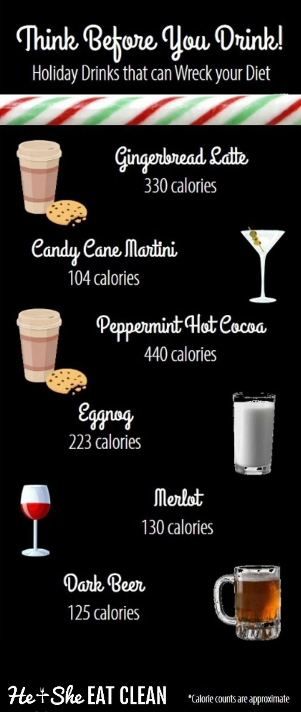 info graphic of alcoholic holiday drinks and calorie counts