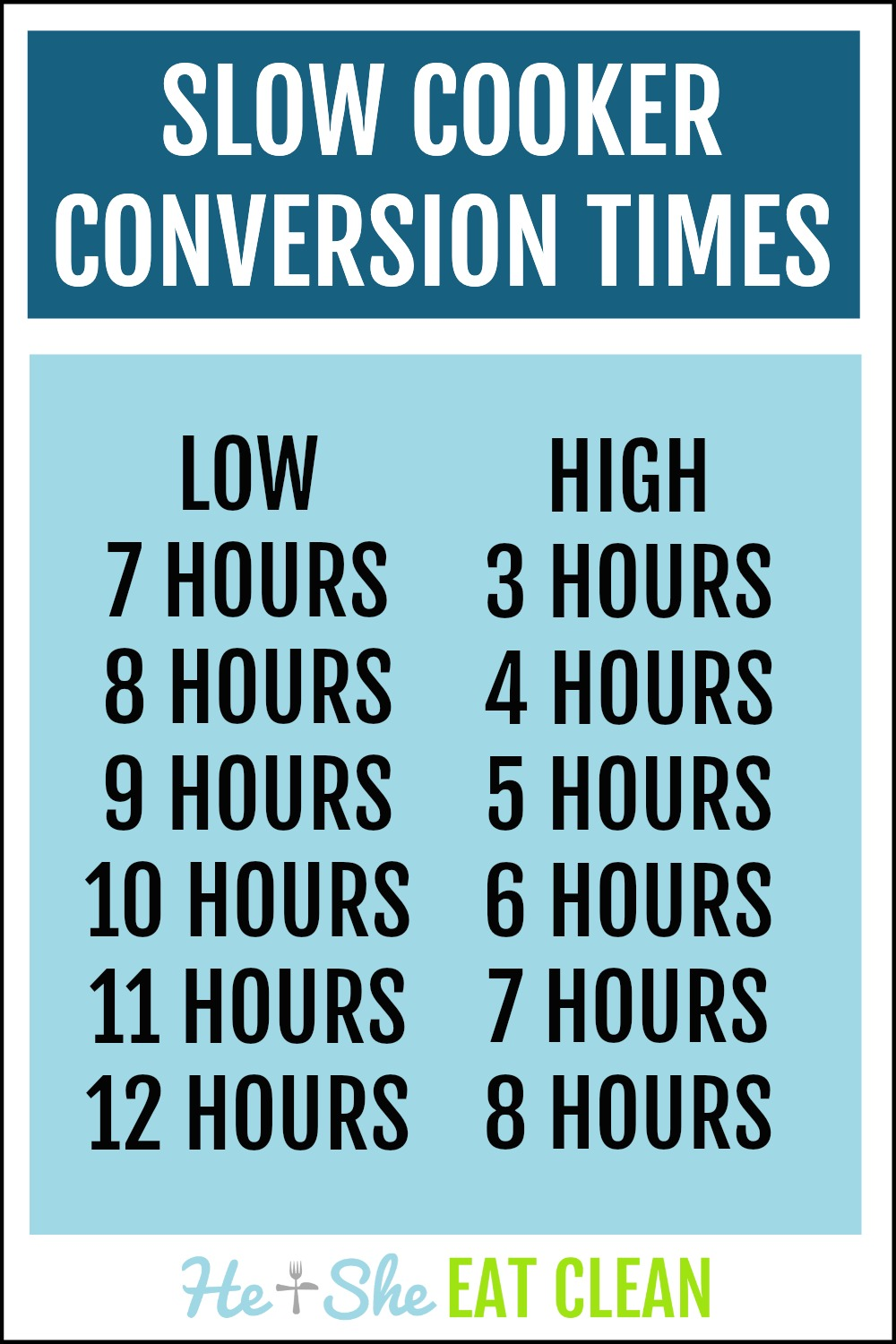 slow cooker time conversion chart in blue and white