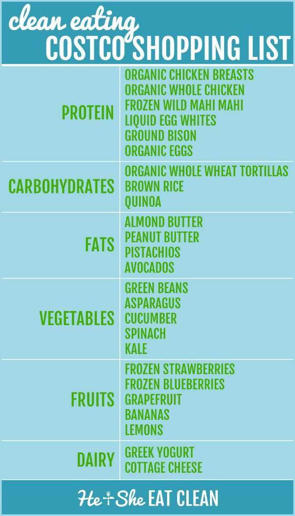 clean eating grocery list for Costco