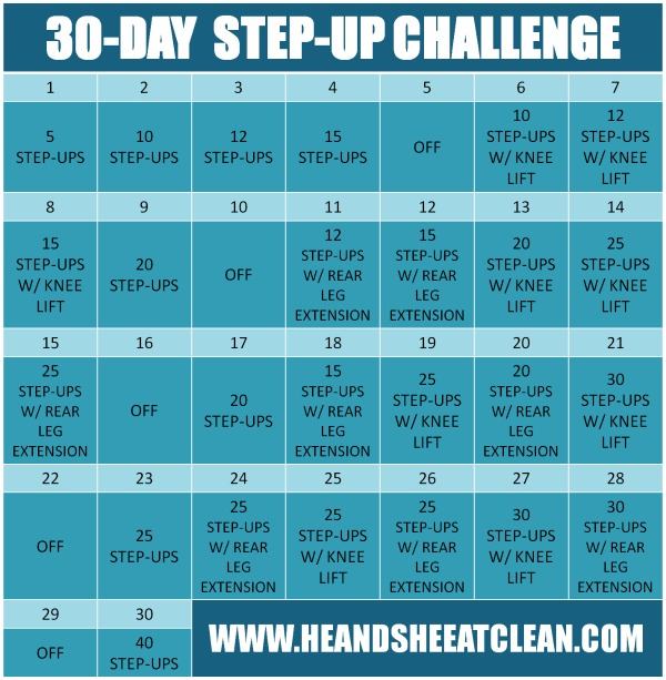 chart of 30 day step-up challenge