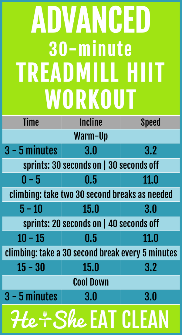 Advanced 30-Minute Treadmill Workout listed