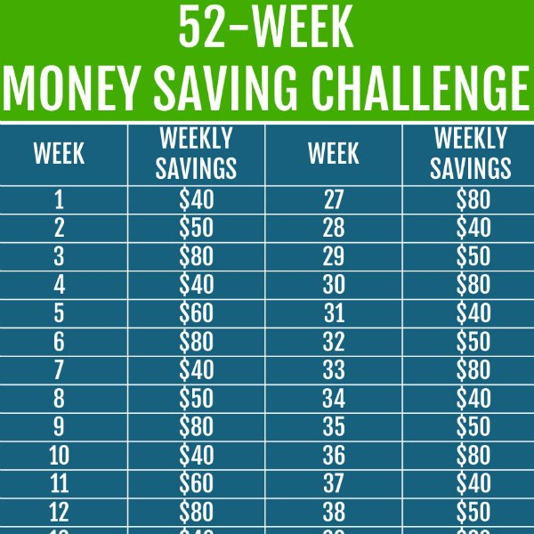 photo regarding 52 Week Money Saving Challenge Printable named 52-7 days Revenue Preserving Problem