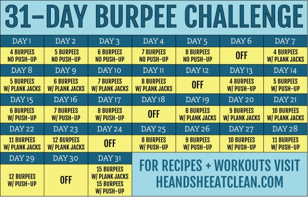 31 day burpee workout challenge