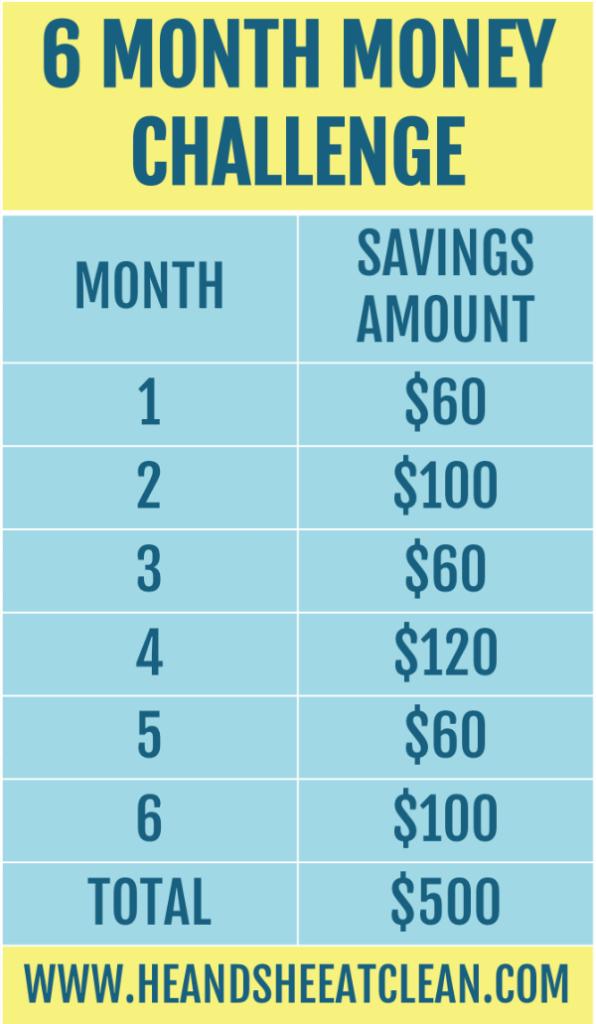 text reads beginner 6 month money challenge