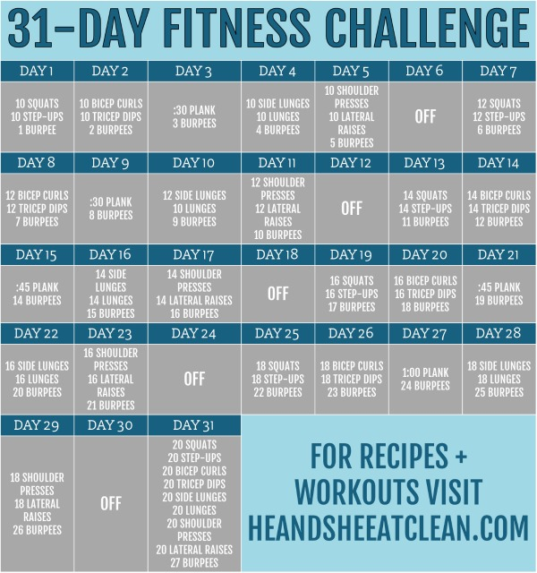 text reads 31 day full body fitness challenge chart