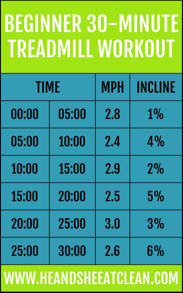 Beginner 30-Minute Treadmill Workout listed