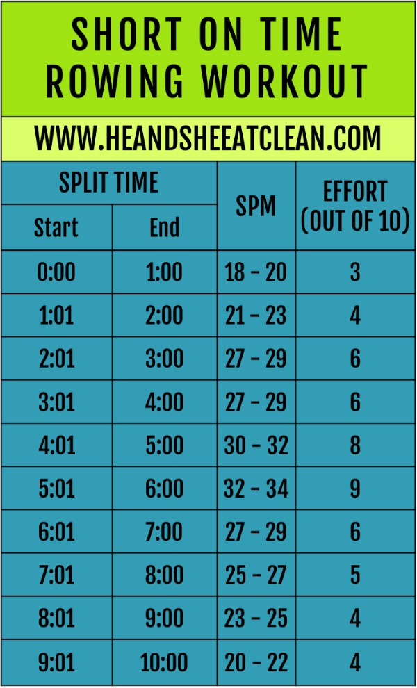short on time rowing workout 20 minute workout listed