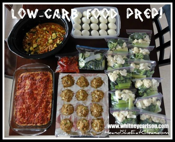food prepped on a table with text that reads low carb food prep