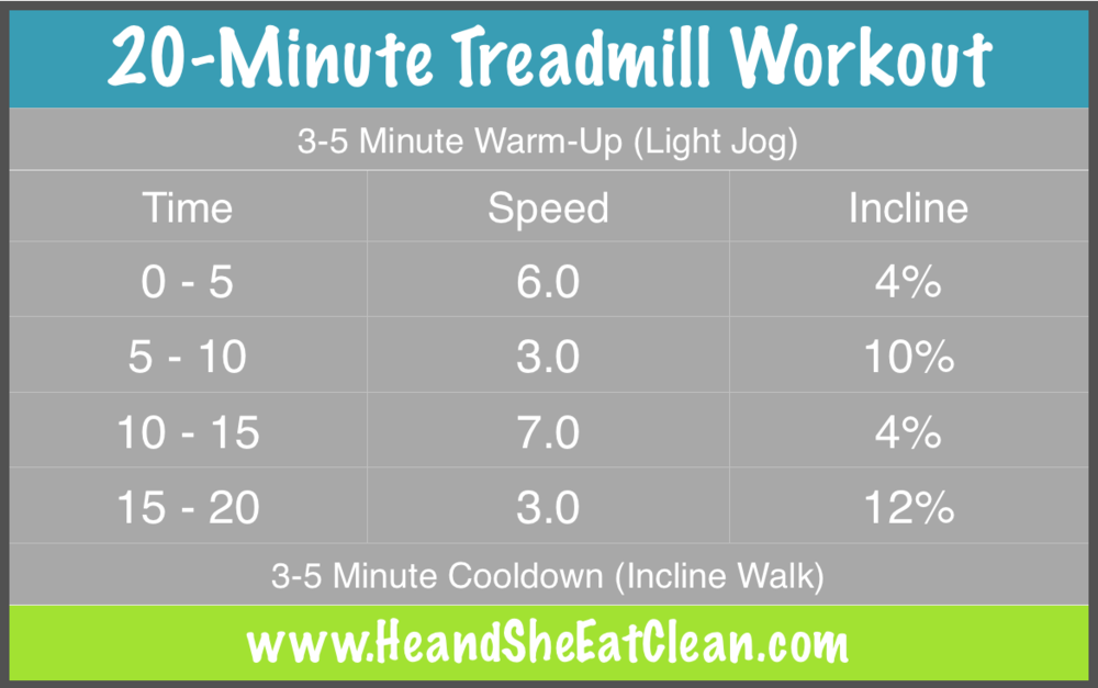 20-Minute Treadmill Workout | He and She Eat Clean