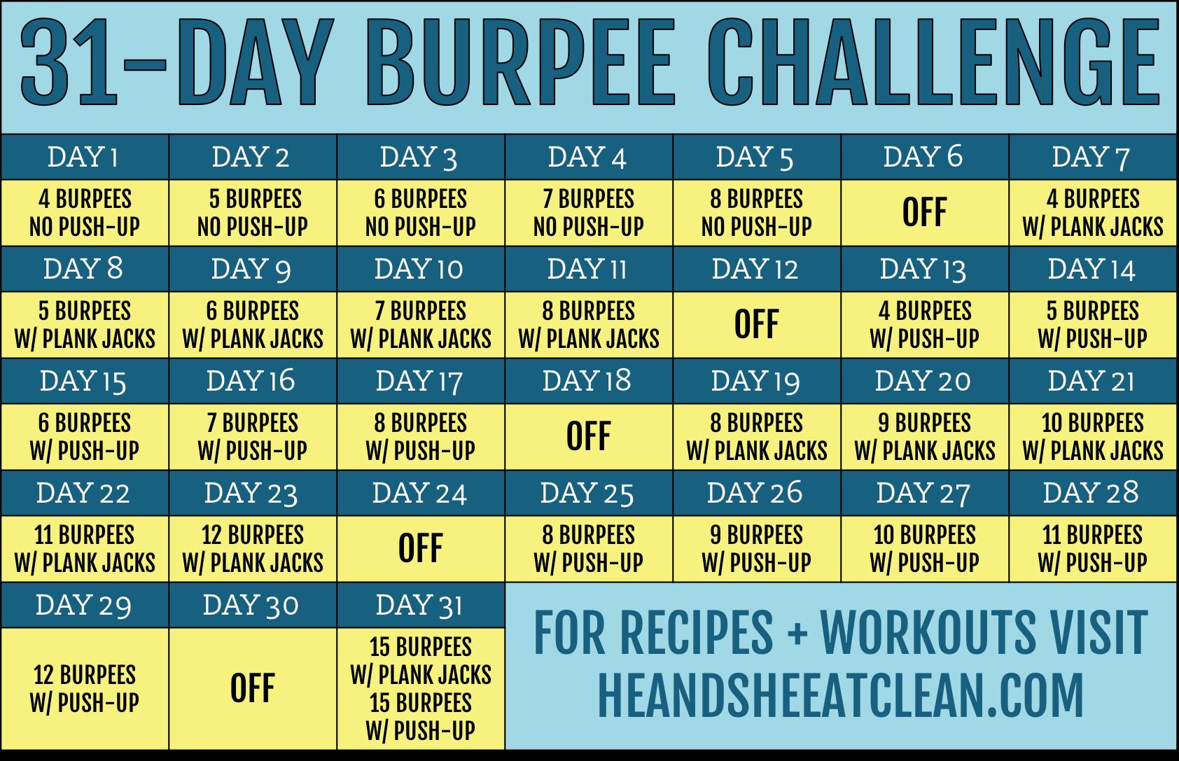 31-Day Burpee Challenge