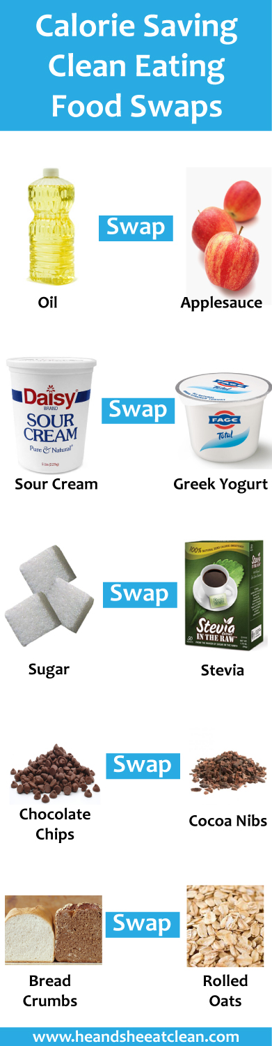 picture showing calorie saving clean eating food swaps with a white background