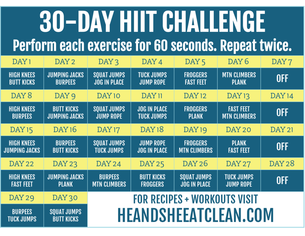 30 Day HIIT Workout Challenge