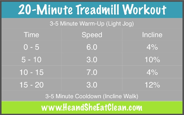 20 Minute Treadmill Workout