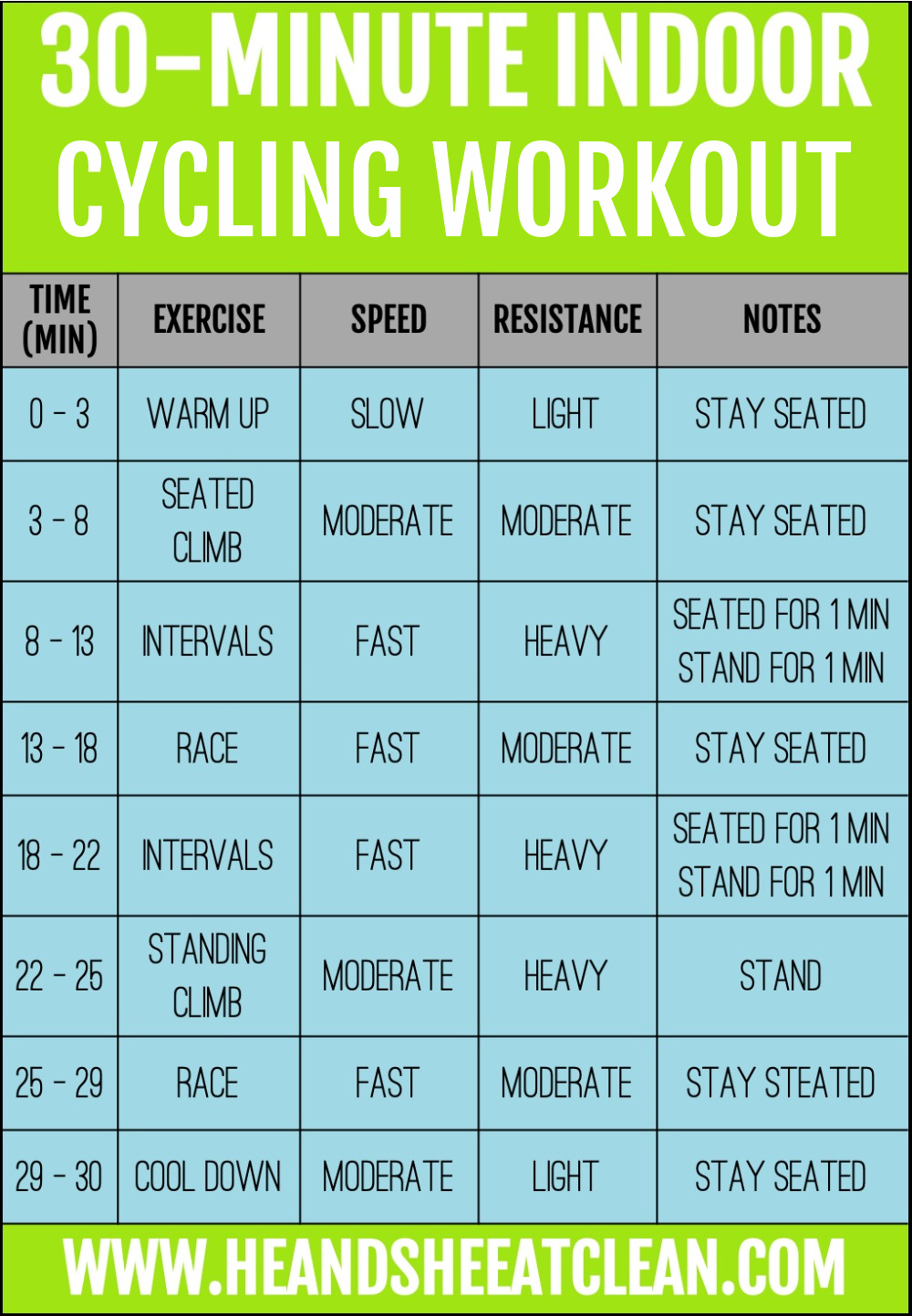 text reads 30-minute indoor cycling workout with listed workout